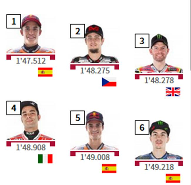 Starting grid MotoGP Argentina 2017