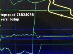 Top Speed CBR250RR Versi Balap