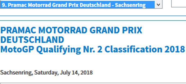 Starting Grid MotoGP Sachsenring 2018