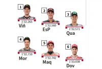 Starting Grid MotoGP San Marino 2019, Vinales Pole Position